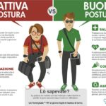 Raddrizzare le spalle non è sufficiente per migliorare la postura